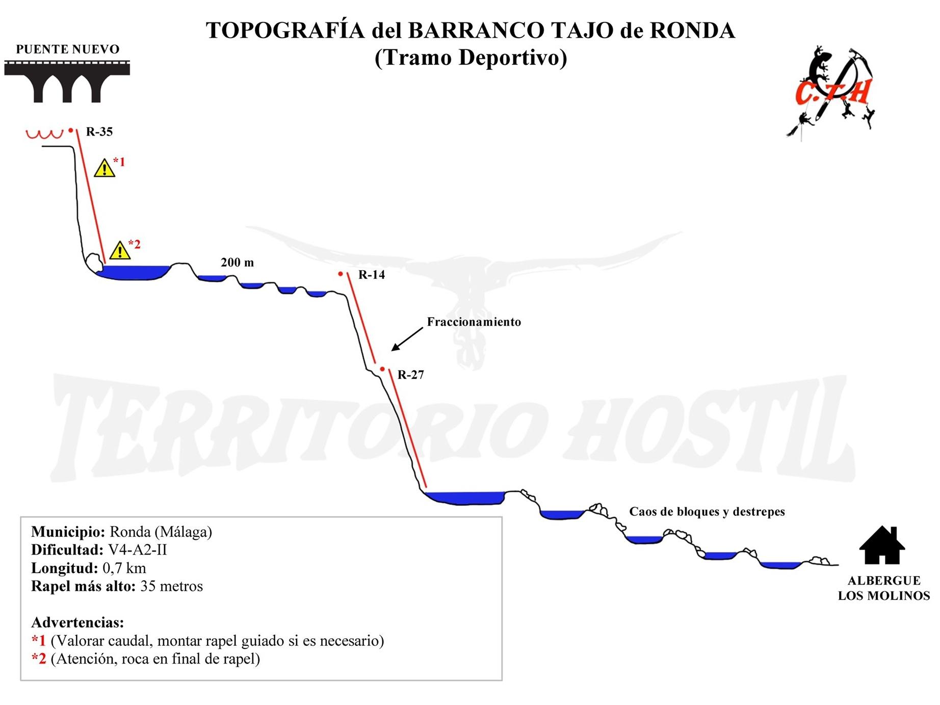 Barranco Tajo Ronda