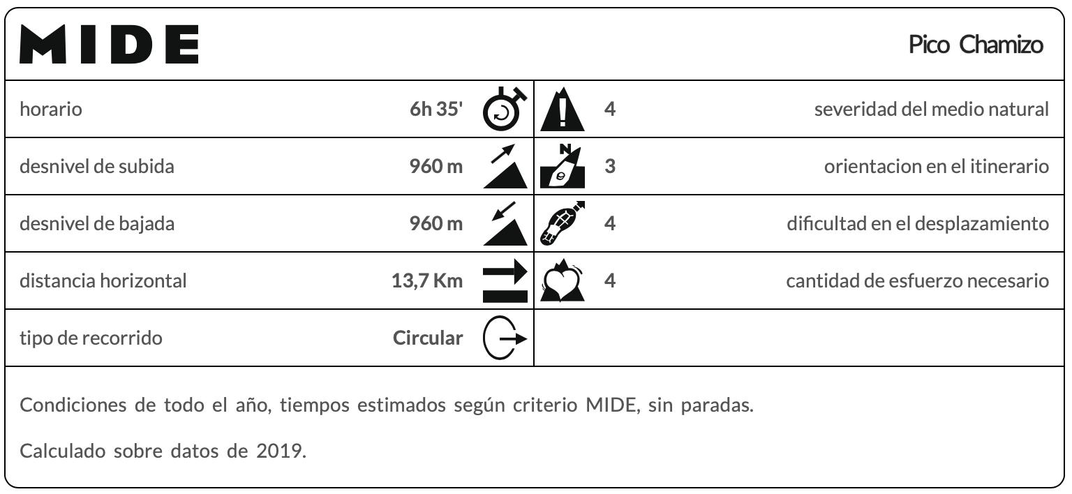 Pico Chamizo