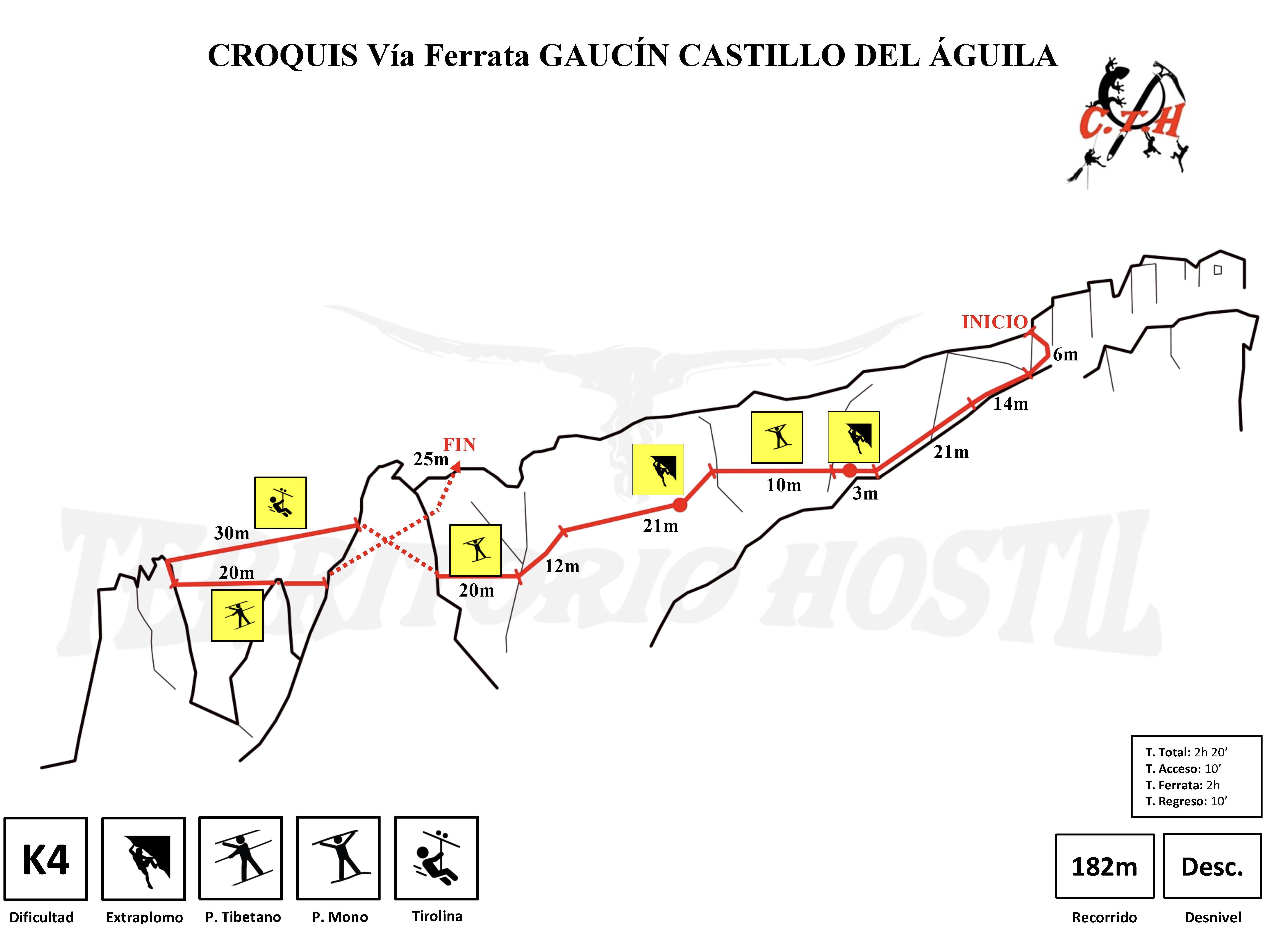 Croquis Vía Ferrata Gaucín Castillo del Águila